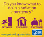 Do you know what to do in a radiation emergency?