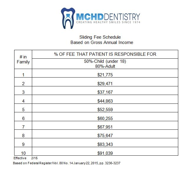 mchd dentistry sliding fee